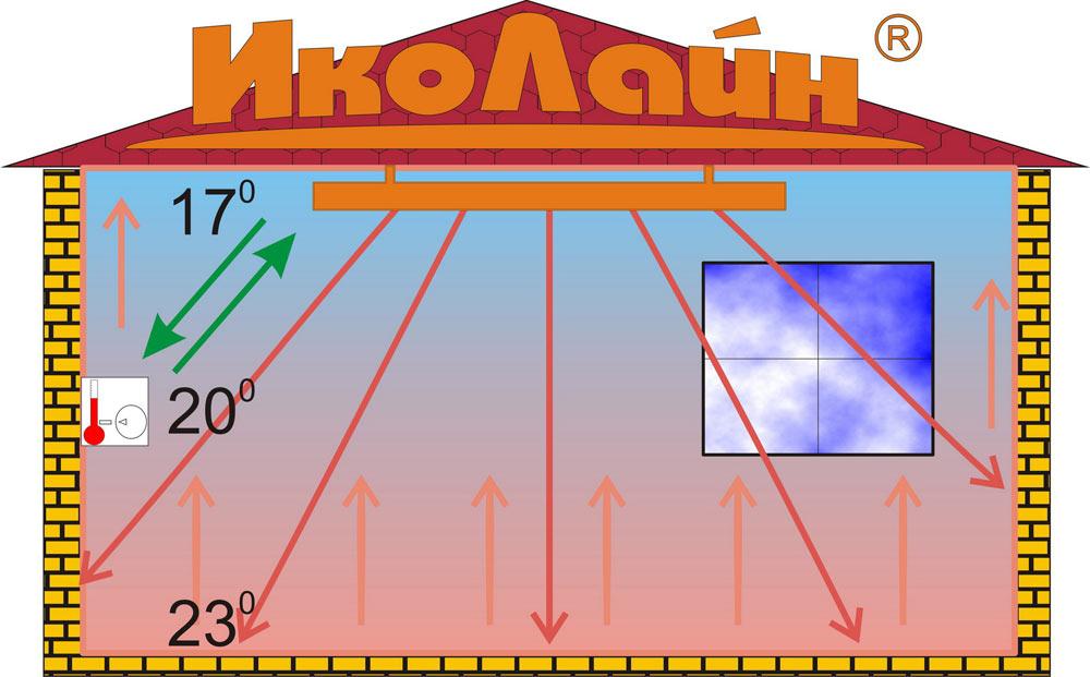 На рисунке 2 показана схема